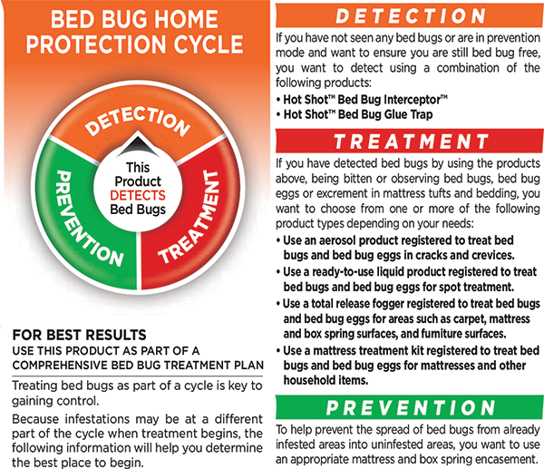 university research bed bug s busted pct pest